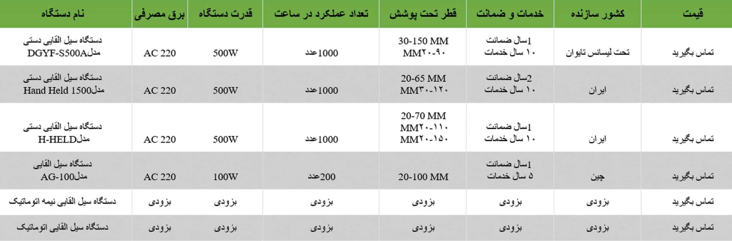 جدول مقایسه انواع دستگاه سیل القایی